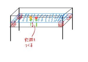 フラワーテーブル作り方